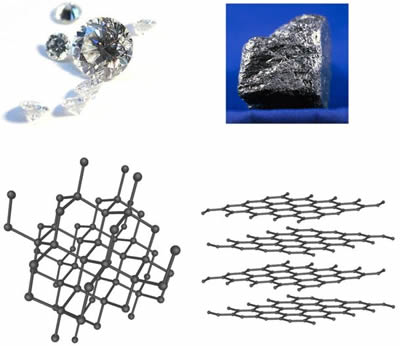 diamond graphite structure